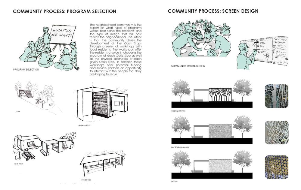 Community Process_Credit_Nicole_De_Jong.jpg