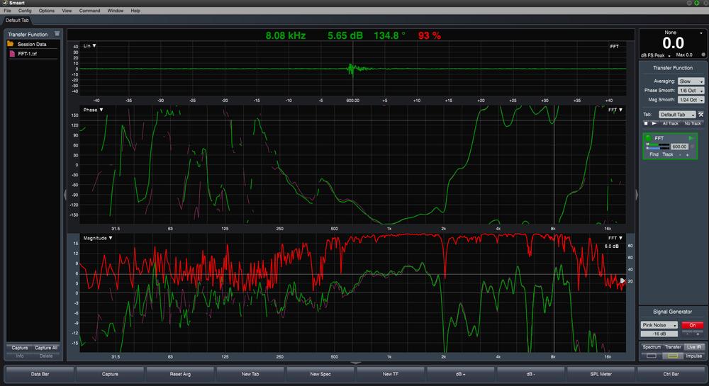 Fast Fourier Transform Analyzer