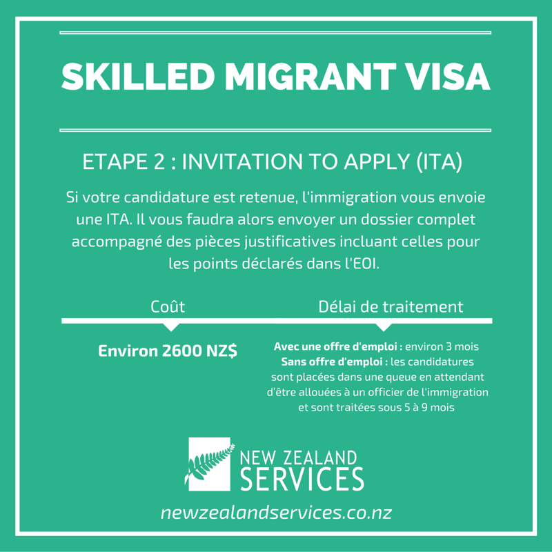 Skilled Migrant Visa - Deuxieme etape Invitation to Apply