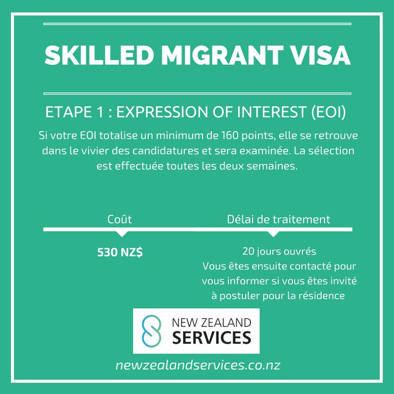 SKM Visa - EOI.png