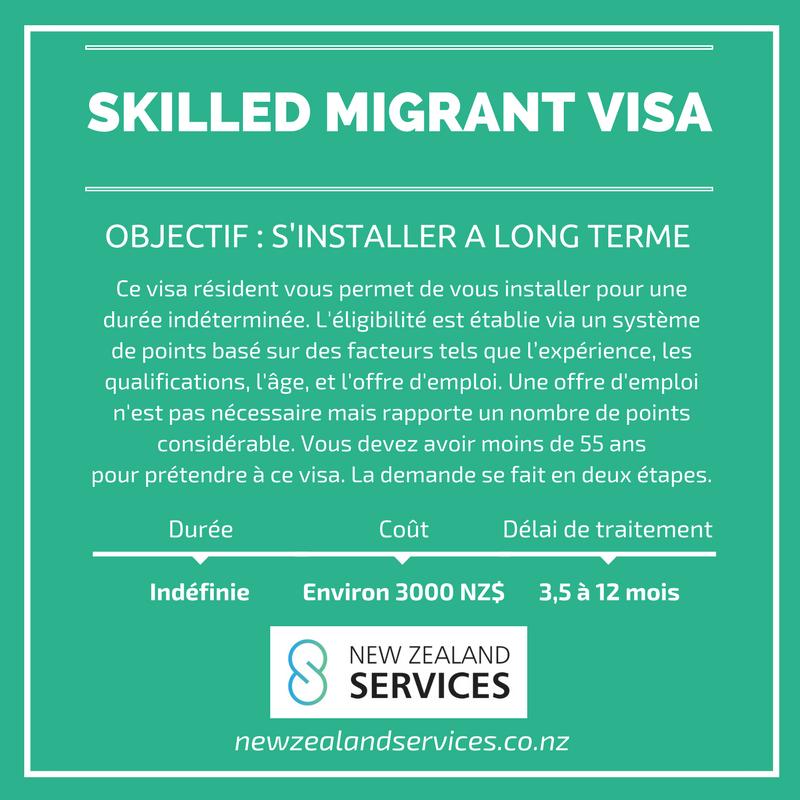 SKM Visa.png