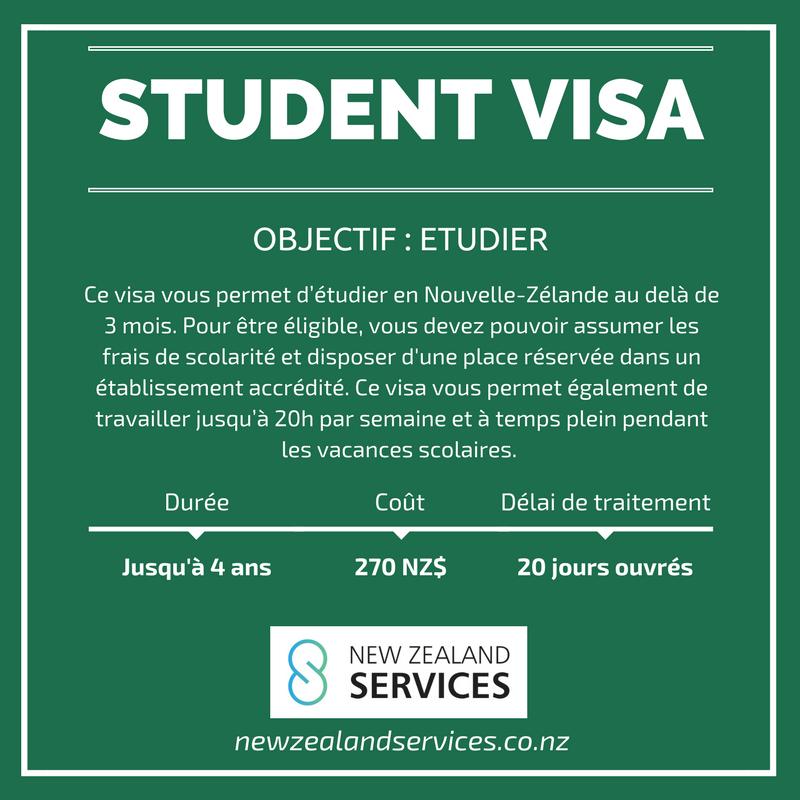 Visa etudiant Nouvelle-Zelande
