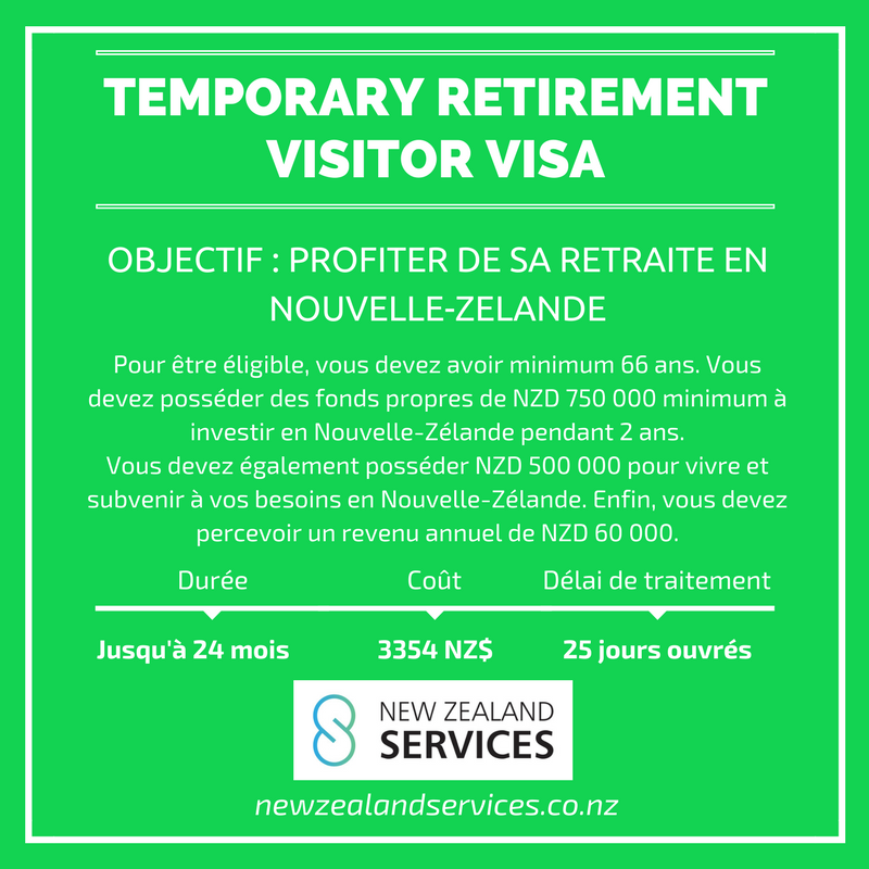 Temporary Retirement Visitor Visa.png
