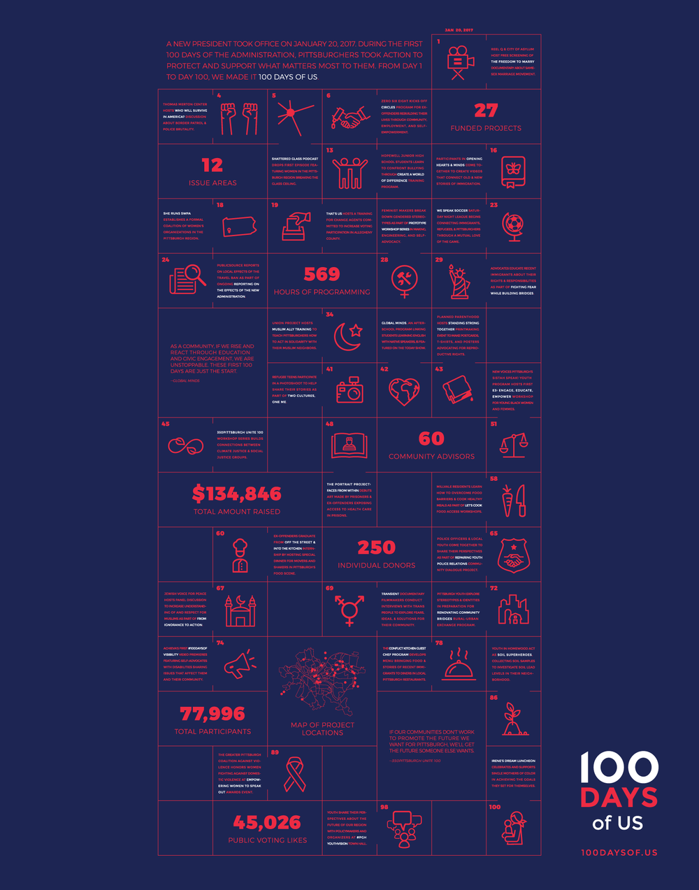 Infographic poster, back
