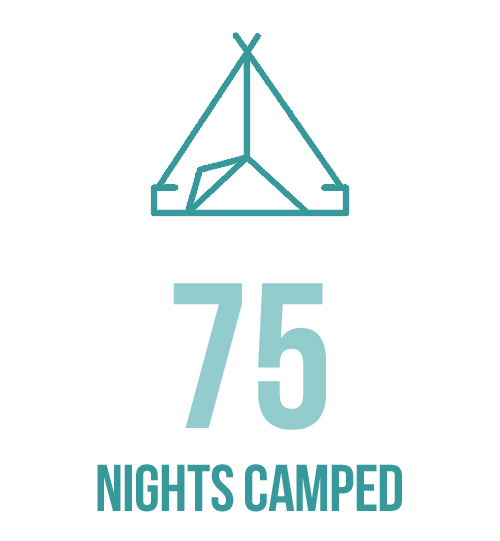 homepage-icons-camped.jpg