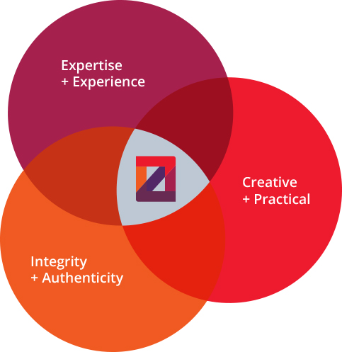 We-believe-in-efficiency-and-accuracy-that-only-comes-when-building-consultants-have-great-practical-creativity.