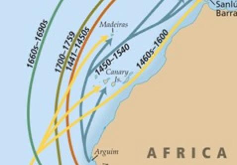 Trans-Atlantic Slavery