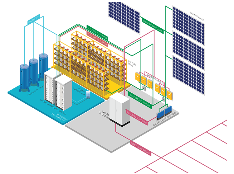 Phi Suea House Energy System