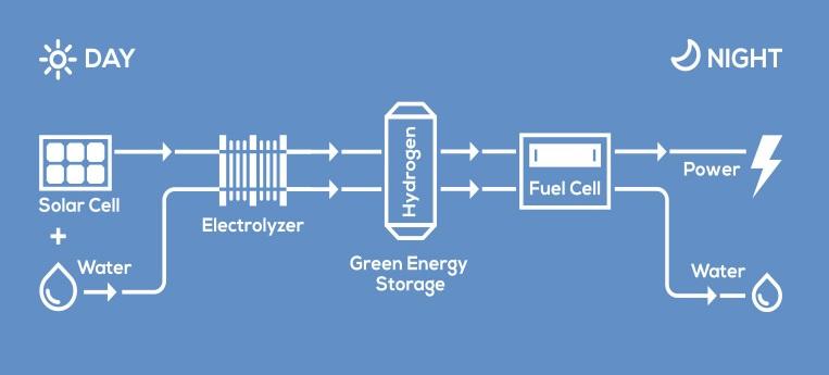 tech_energy01.jpg