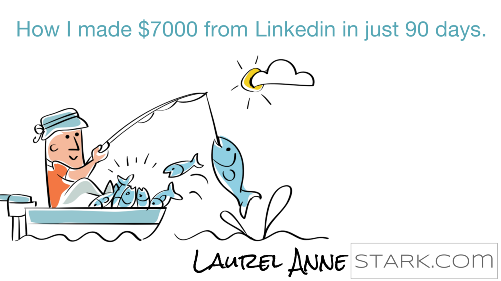 linked-in-leads-social-selling