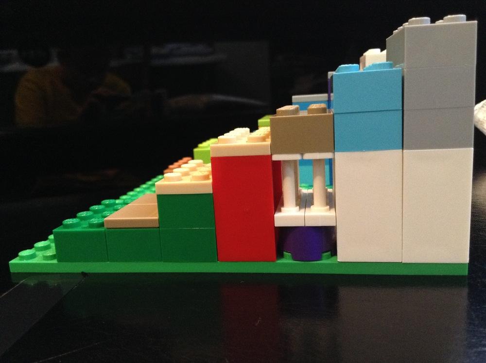 LEGO® Scales