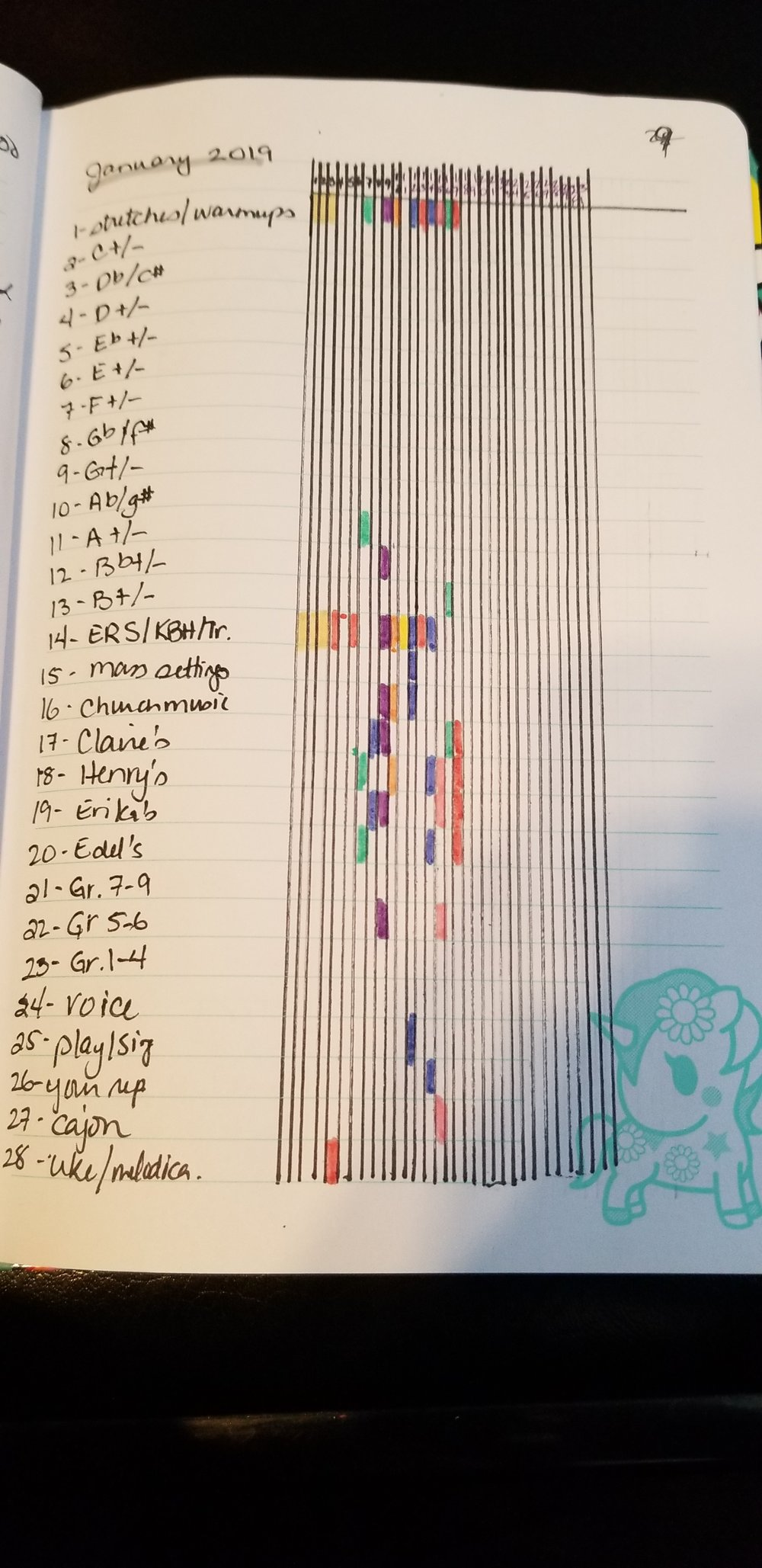 January 2019 Practice Tracker