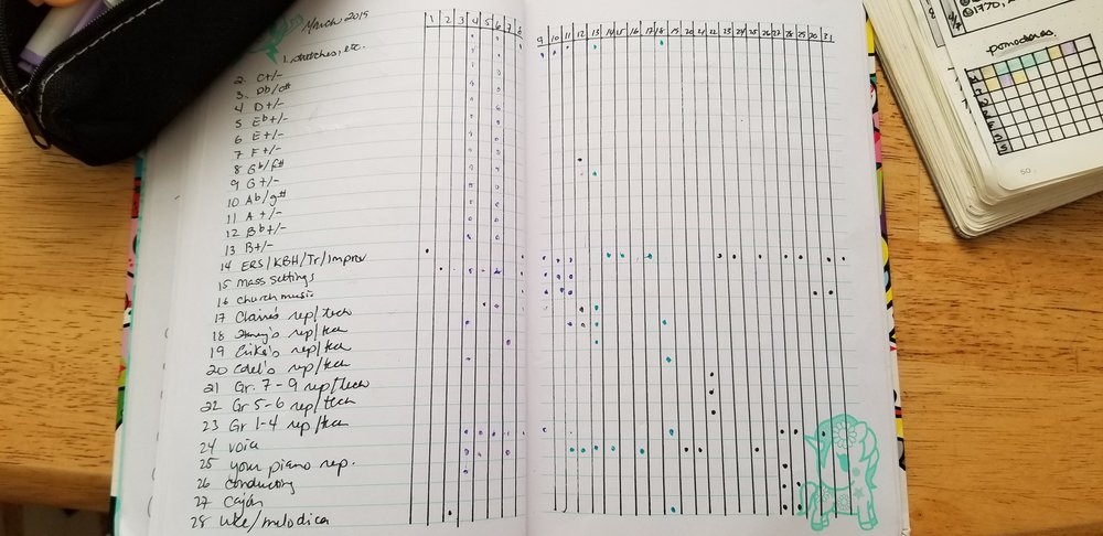 March 2019 Music Practice Tracker