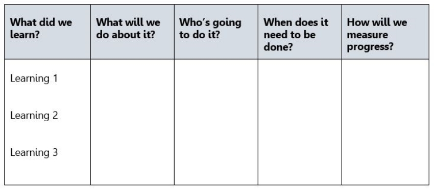 Acting On The Evidence Life Changes Trust Evaluation Toolkit - Simple action plan template