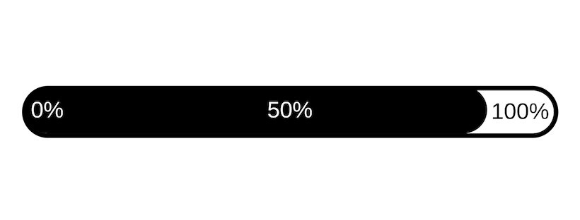 90% Complete!