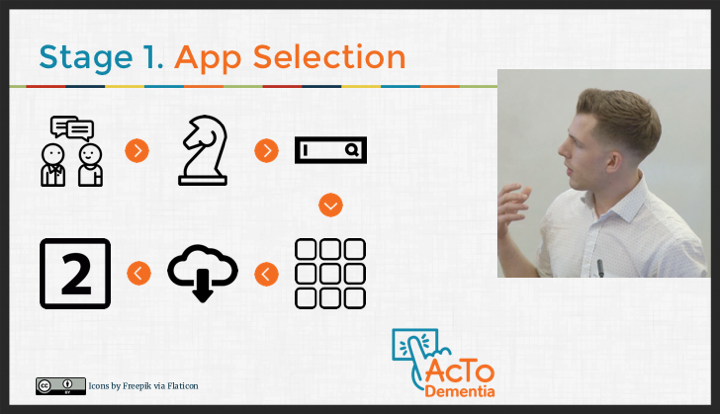Phil Joddrell presenting the AcTo Dementia app selection framework