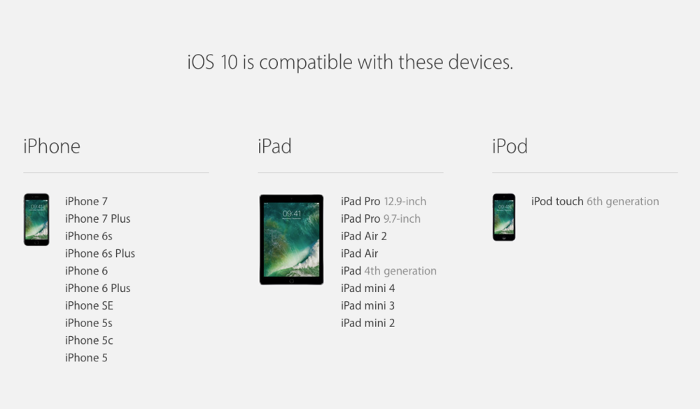 iOS 10 device compatibility (from  http://www.apple.com/uk/ios/ios-10 )
