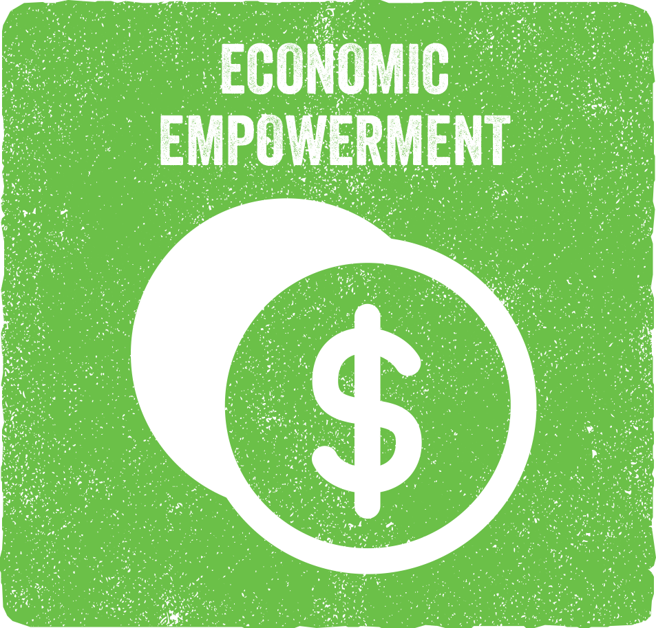 Copy of Copy of Economic Empowerment