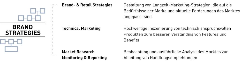 20160122_BrandStrategies.jpg