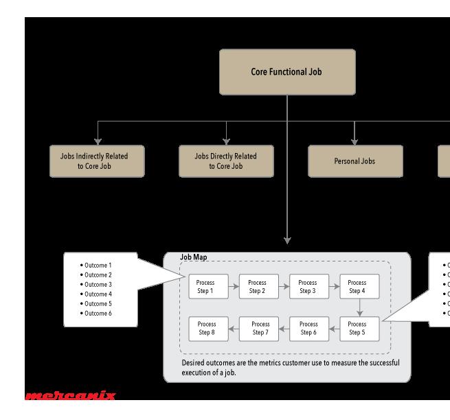 ODI-JtbDone_Framework.png