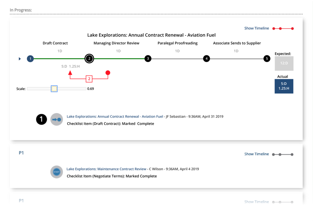 Copy of User and Process-Specific Workflows