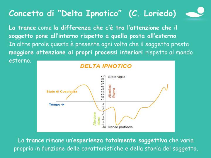 Presentazione su Ipno Aroma Terapia.008.jpg