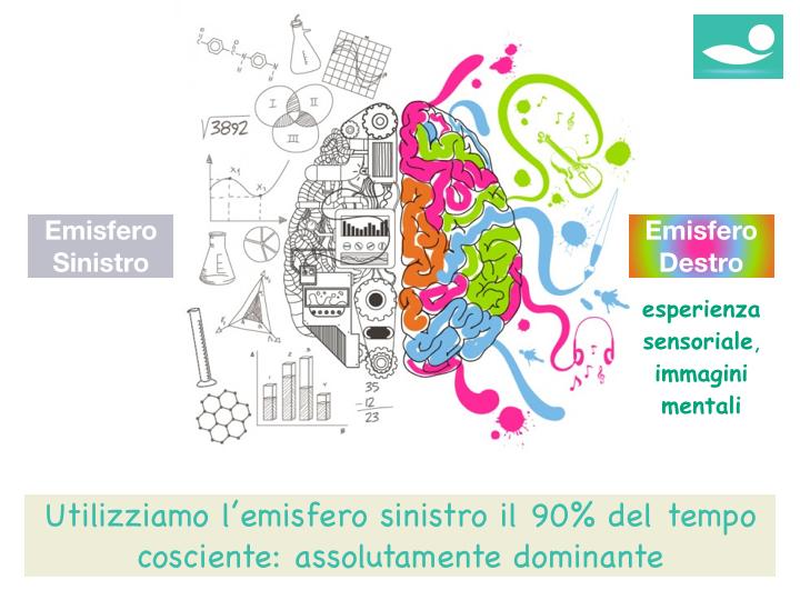 Presentazione su Ipno Aroma Terapia.010.jpg