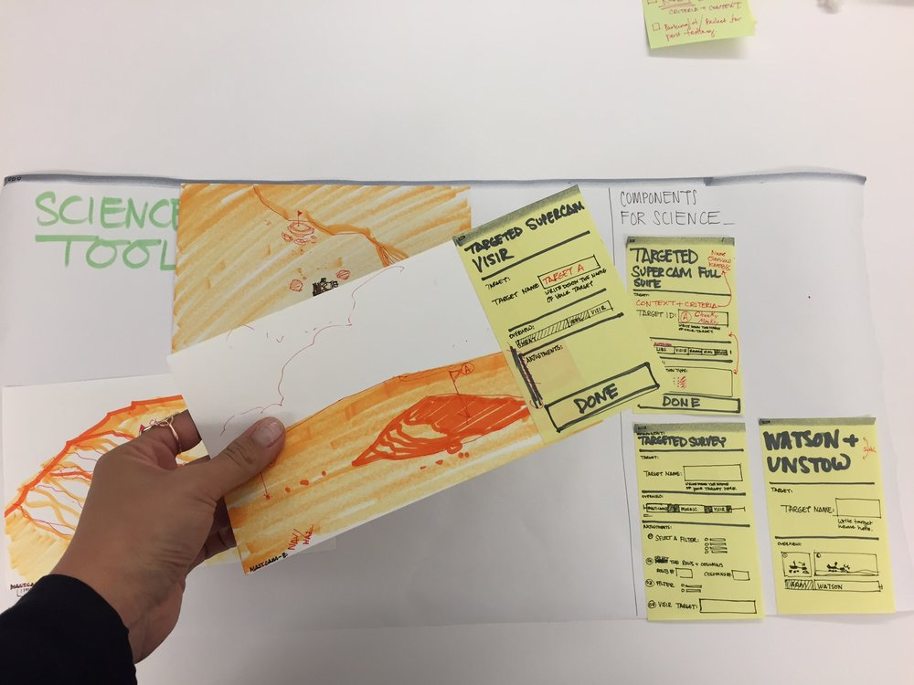 Paper Prototype of Science Targeting Tool, ASTTRO