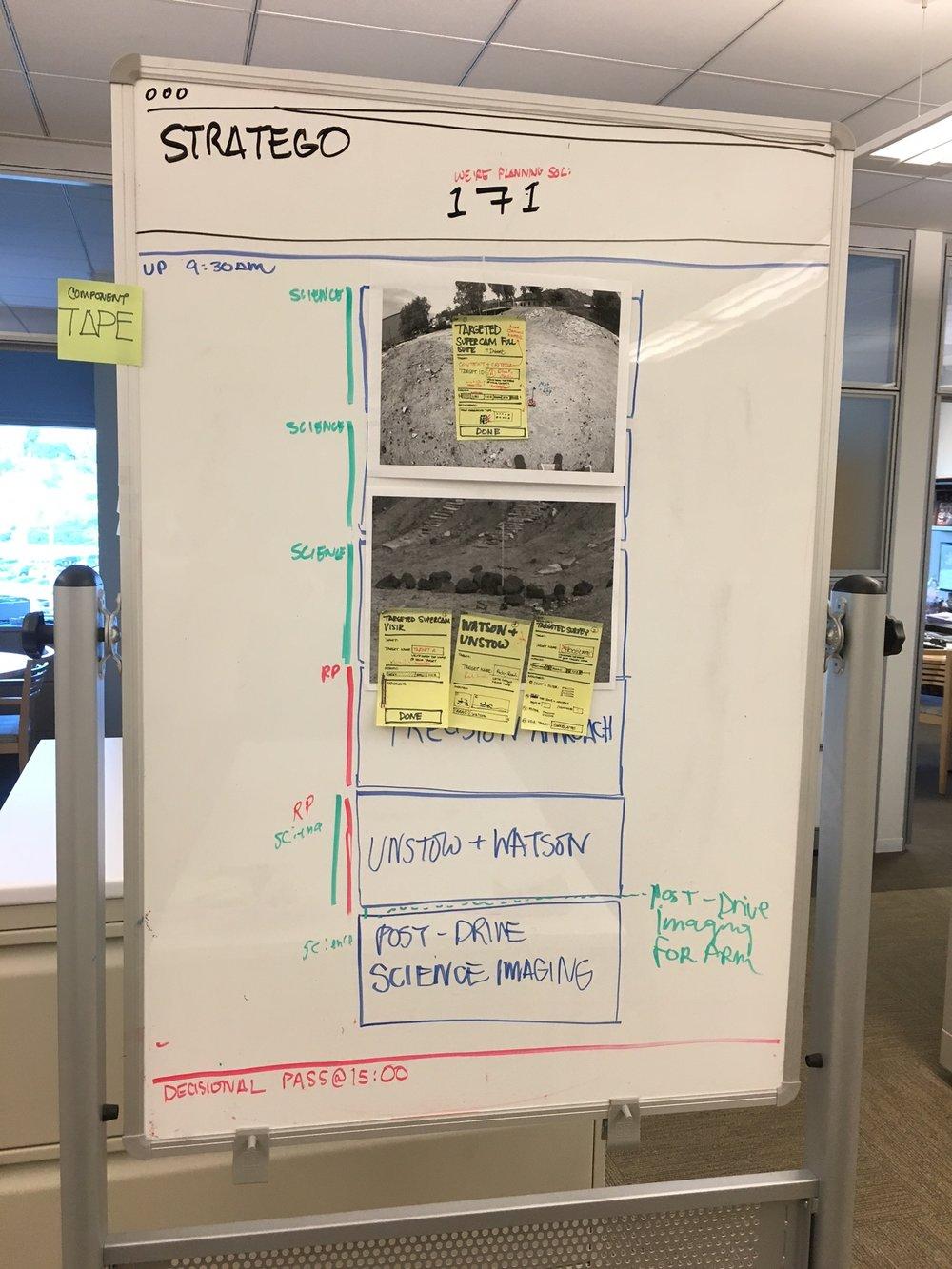 Strategy Paper Prototype