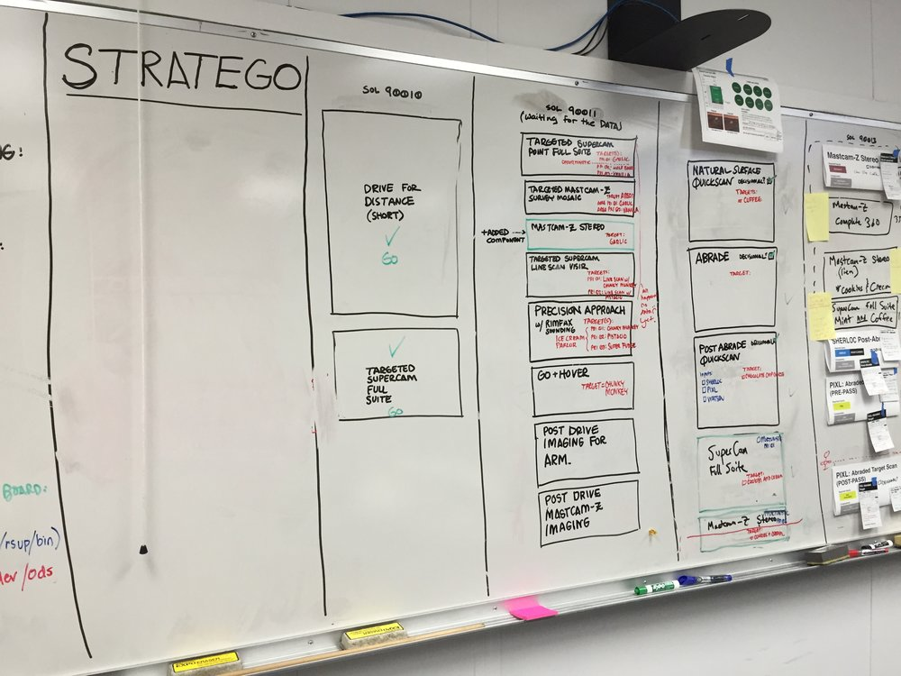 Paper Prototype / whiteboard prototypes