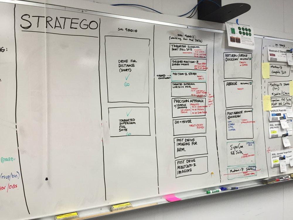 Paper Prototype / whiteboard prototypes