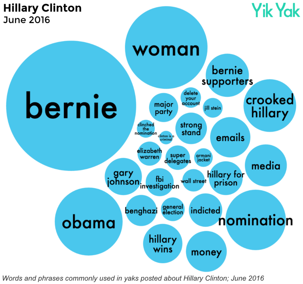 Clinton word cloud.png