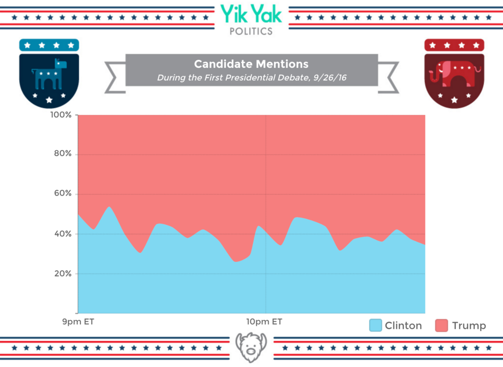 Candidate mentions.png