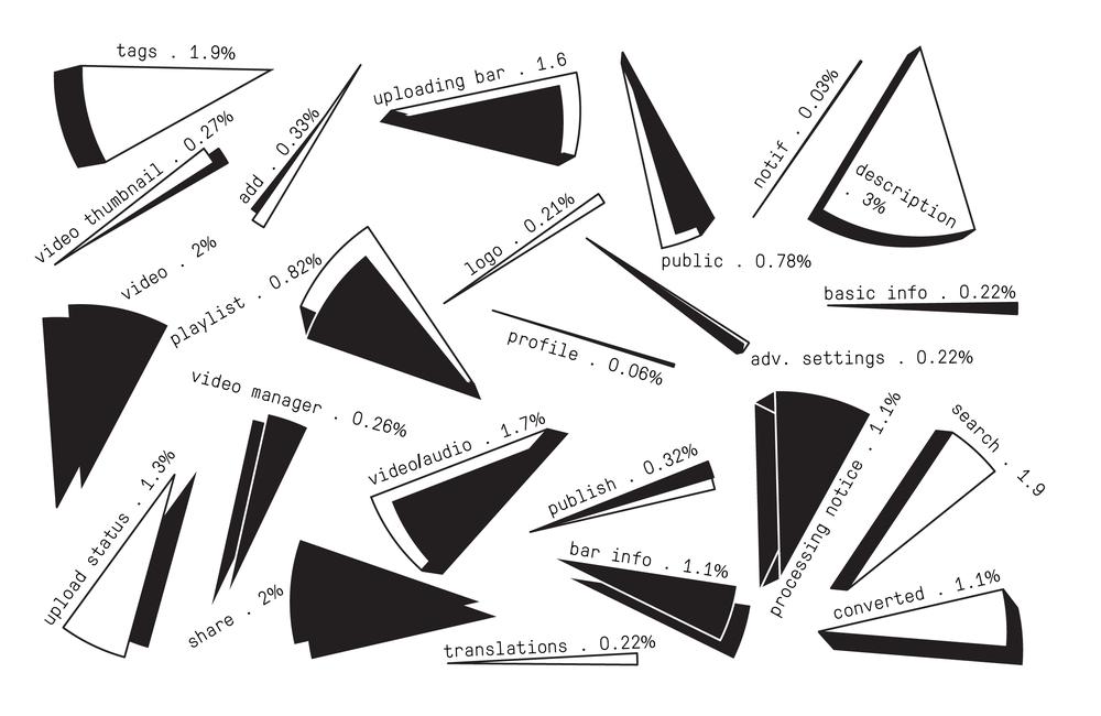 meta-chart-03.png