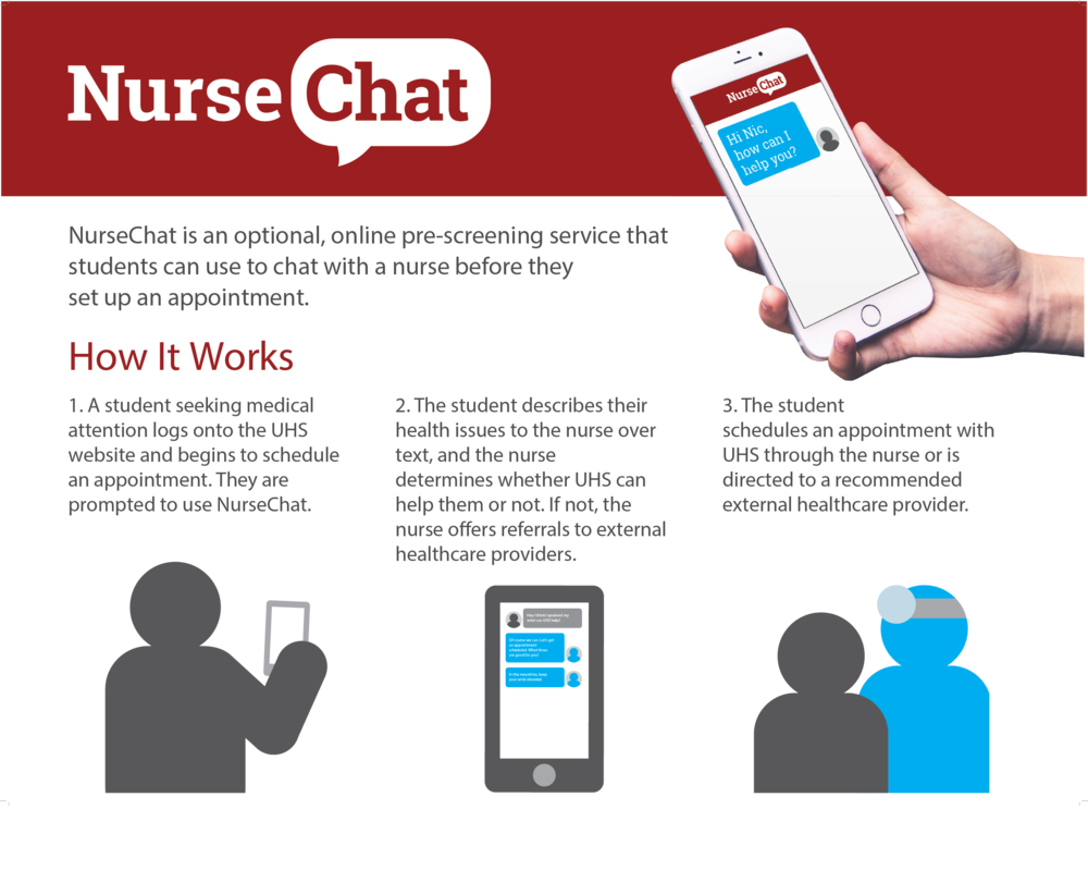 Part of the final poster that for Nursechat that we presented to UHS.