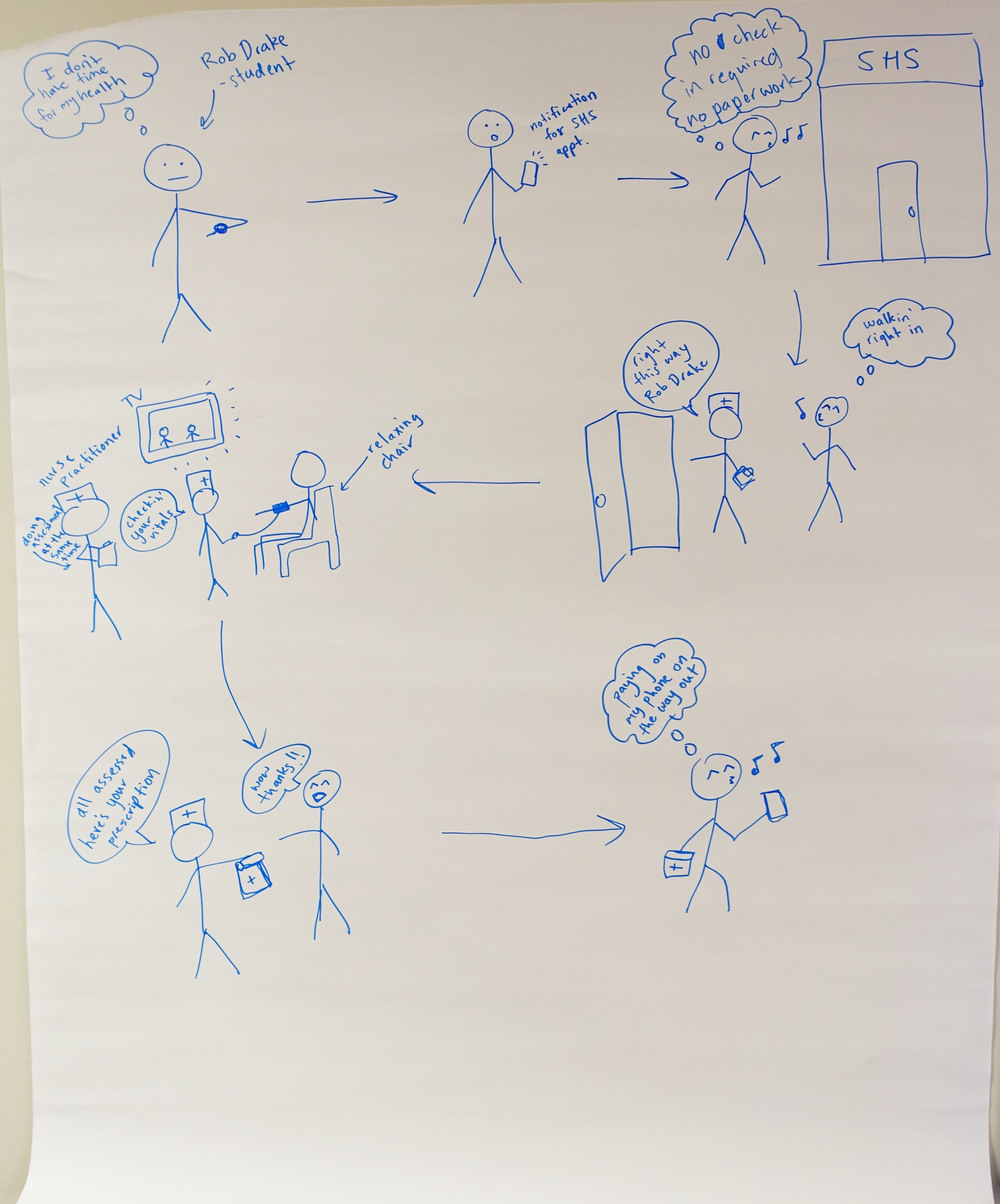 Visioning Inspiration for NurseChat -- a bit more exaggerated than how the real world works.