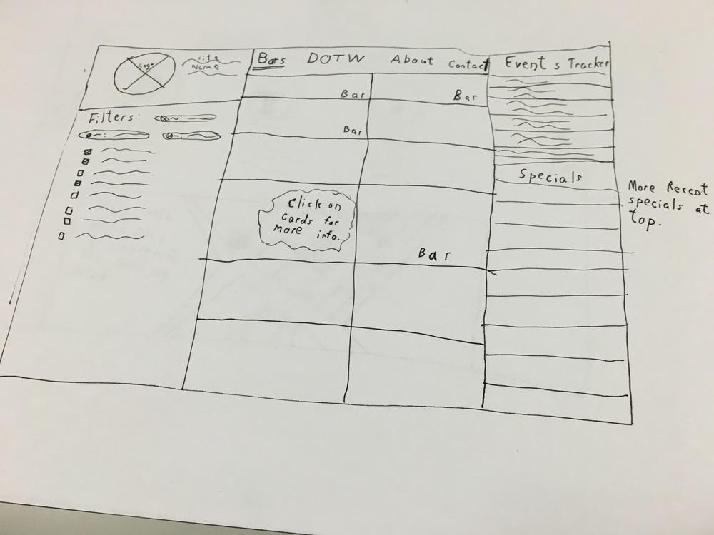 Bars Page Sketch.JPG