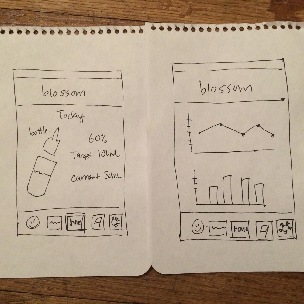 Sketch of Blossom App screen