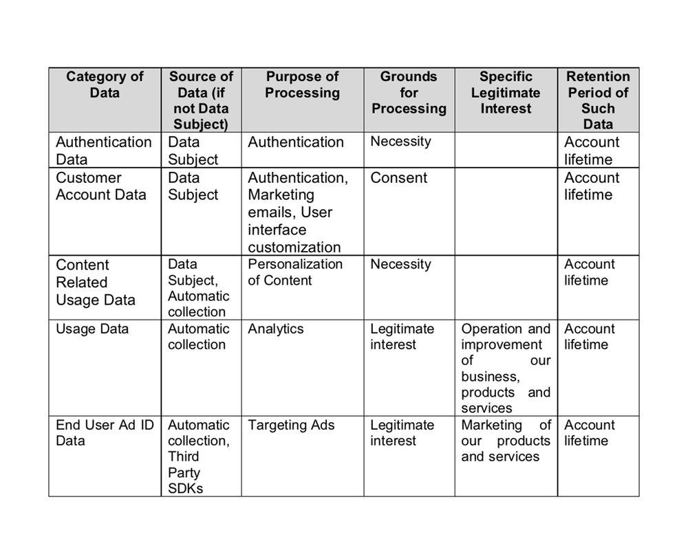 Category of Data - crop.jpg
