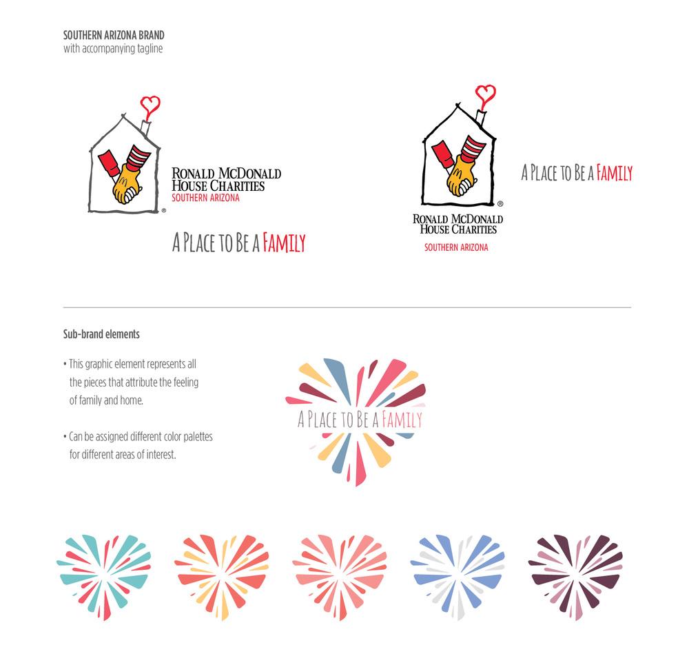 mcdonalds brand positioning strategy