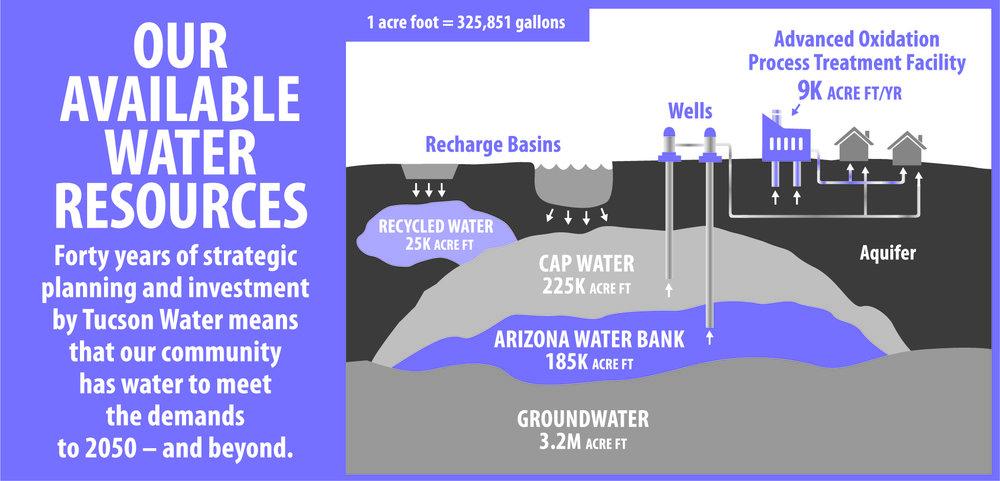 Water-Bill-August 14.jpg