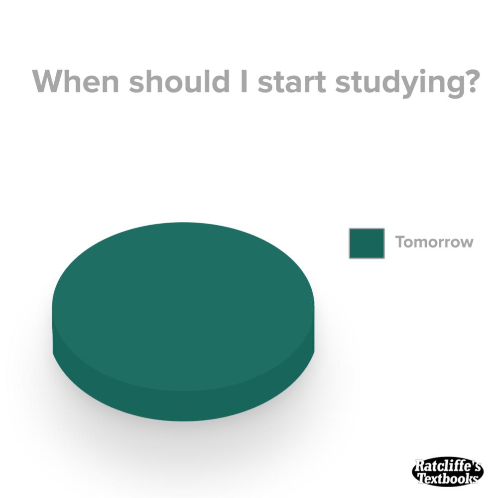 Meme_ Studying.png