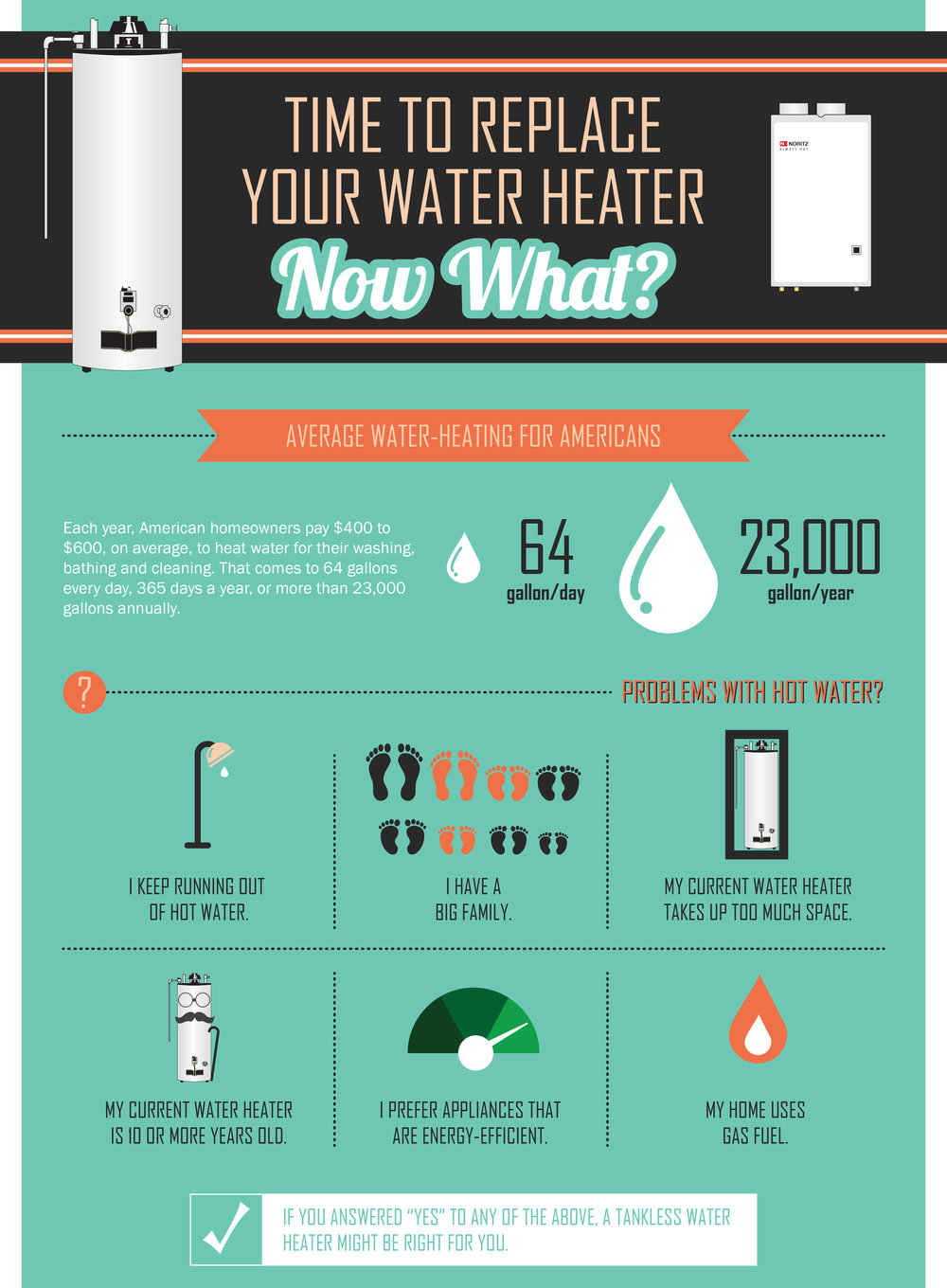 average-water-heating-for-americans-infographic-2013-noritz.jpg