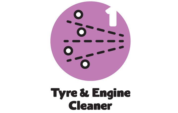 Purple Octopus Multiwash Self Serve Car Wash Tyre and Engine Cleaner