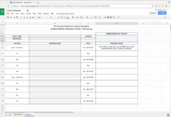 Google Spreadsheet Tutorial