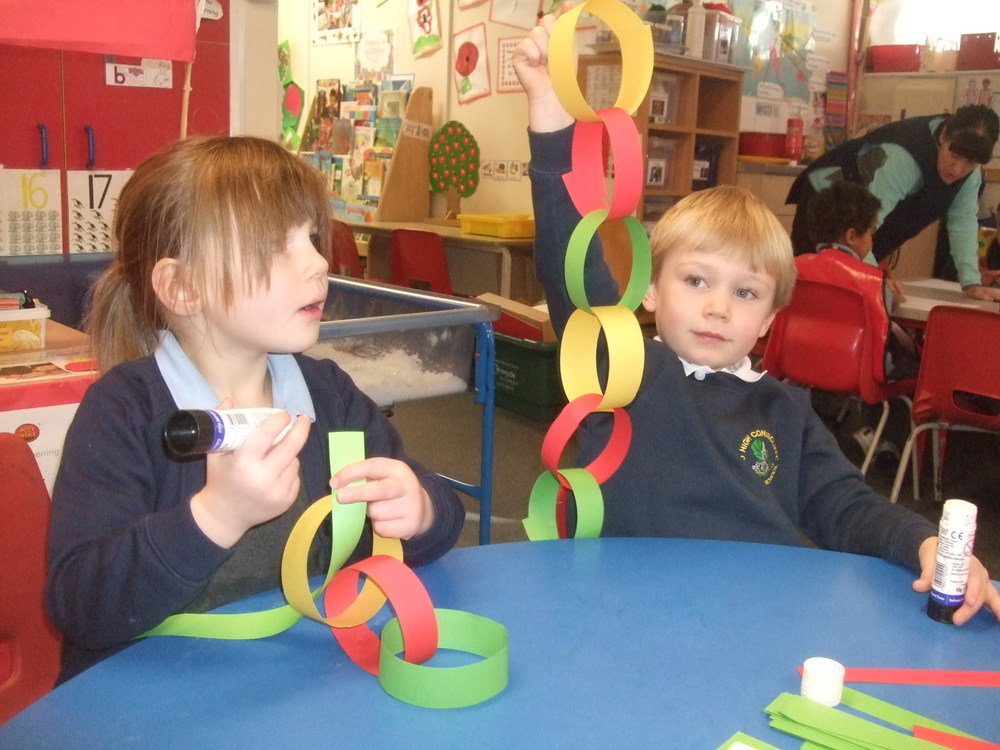 We made repeating patterns when making paper chains