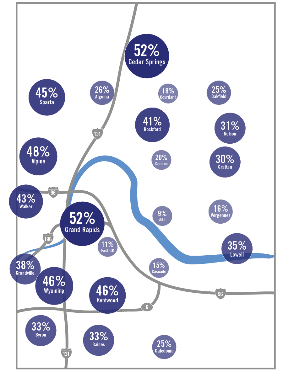 TOTAL POPULATION STRUGGLING TO AFFORD BASIC NEEDS - ACROSS KENT COUNTY