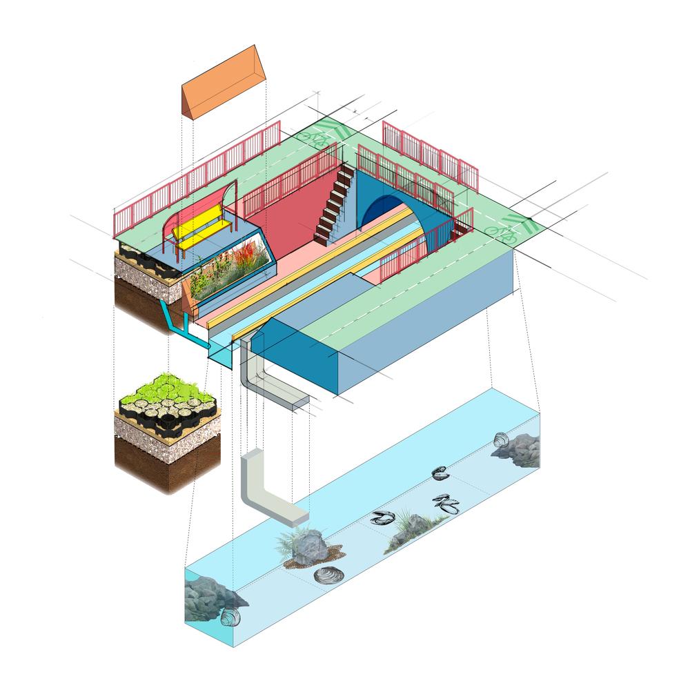 Eco-friendly architecture diagram