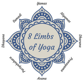 8 Limbs of Yoga-2.png