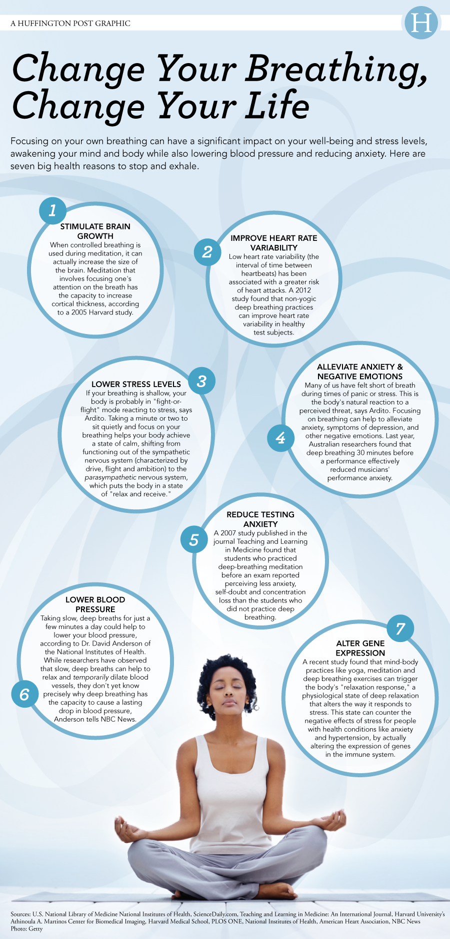 Benefits of Pranayama infographic